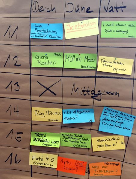 Dangast, Barcamp: Sessions Tag 2