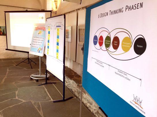Design-Thinking-Workshop: Stellwände mit Schemata