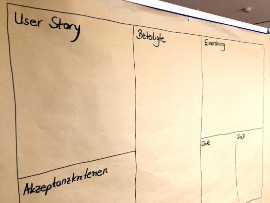 """Felder mit der Überschrift """"User Story"""", Beteiligte"""" """"Einordnung"""" und """"Akzeptanzkriterien""""."""